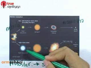 เฉลยข้อสอบโลกและดาราศาสตร์ PAT มีนาคม ปี2553 ข้อ 76
