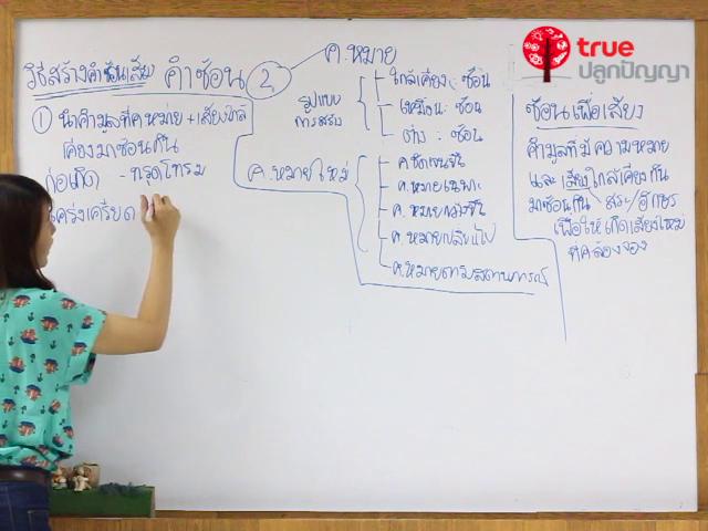 ภาษาไทย ม.ปลาย เรื่อง การสร้างคำ ตอนที่ 3